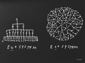 ego-system